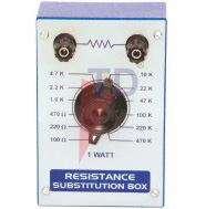 RESISTANCE SUBSTITUTIONS BOX